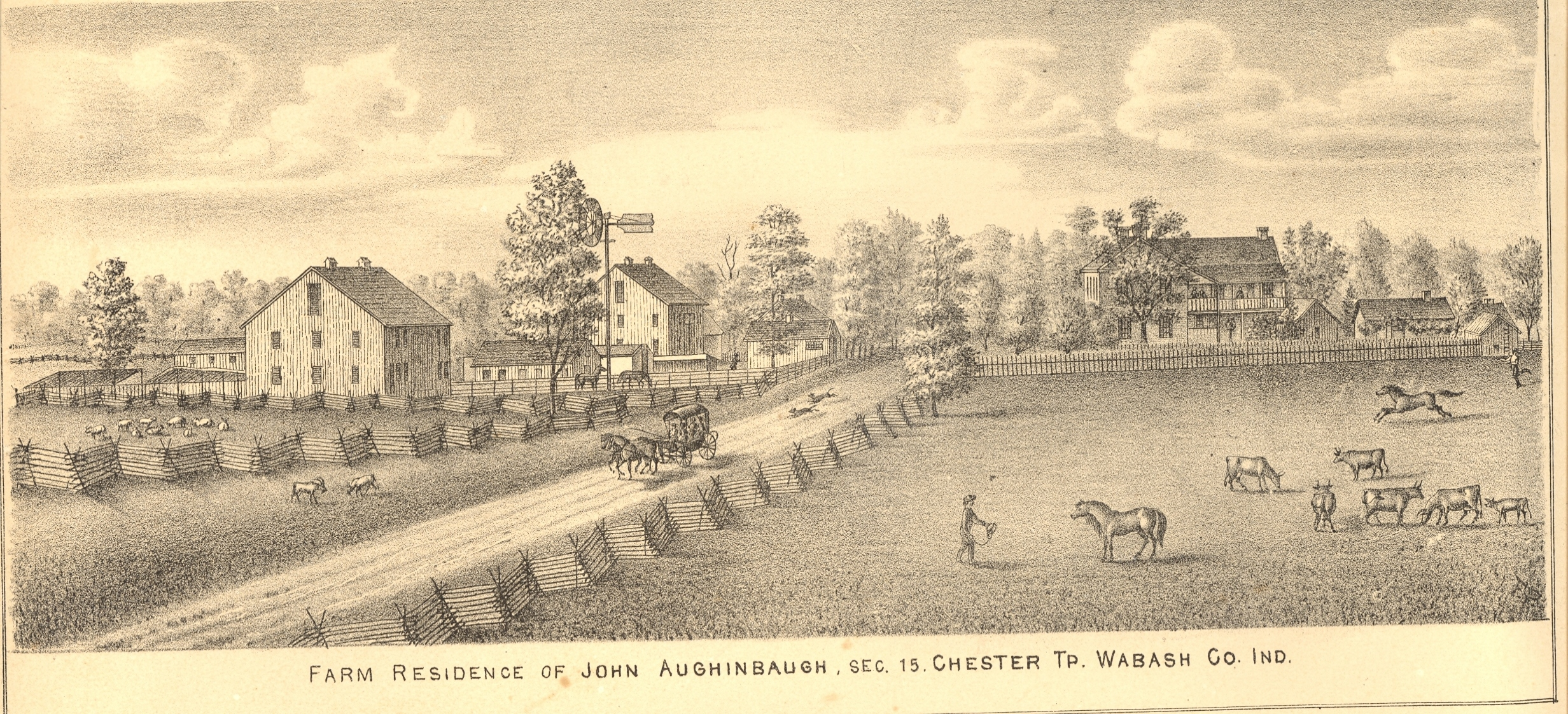 1875 Lithograph View, John Aughinbaugh Farm, Chester Twp.